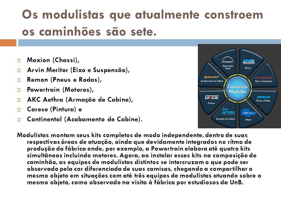 Os modulistas que atualmente constroem os caminhões são sete.  Maxion (Chassi),  Arvin Meritor (Eixo e Suspensão),  Remon (Pneus e Rodas),  Powert