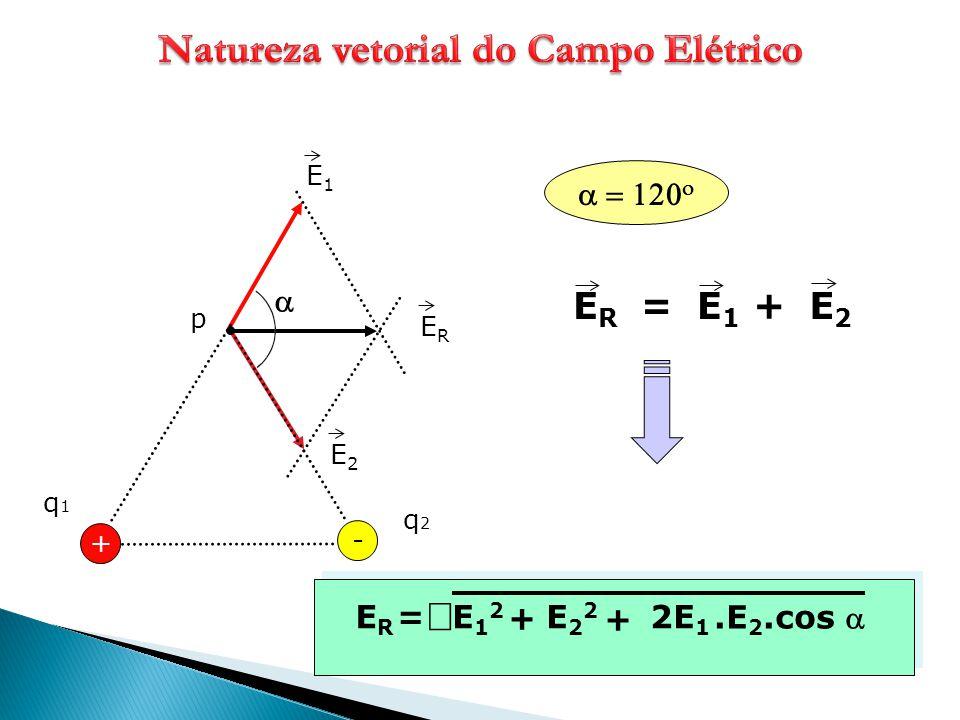 E1E1 E2E2 ERER ERER = E1E1 E2E2 + + ERER =E12E12 E22E22 + 2E 1.E 2.cos      + q1q1 p - q2q2