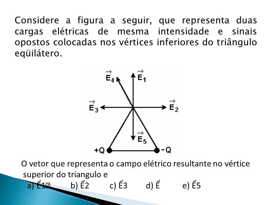 Considere a figura a seguir, que representa duas cargas elétricas de mesma intensidade e sinais opostos colocadas nos vértices inferiores do triângulo