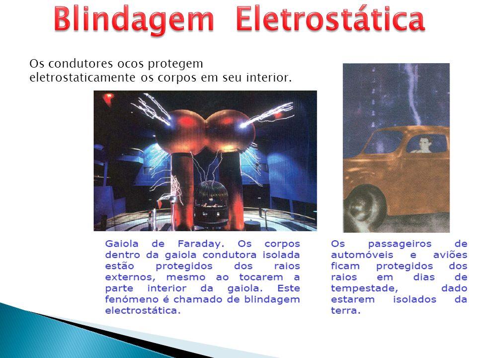 Os condutores ocos protegem eletrostaticamente os corpos em seu interior.