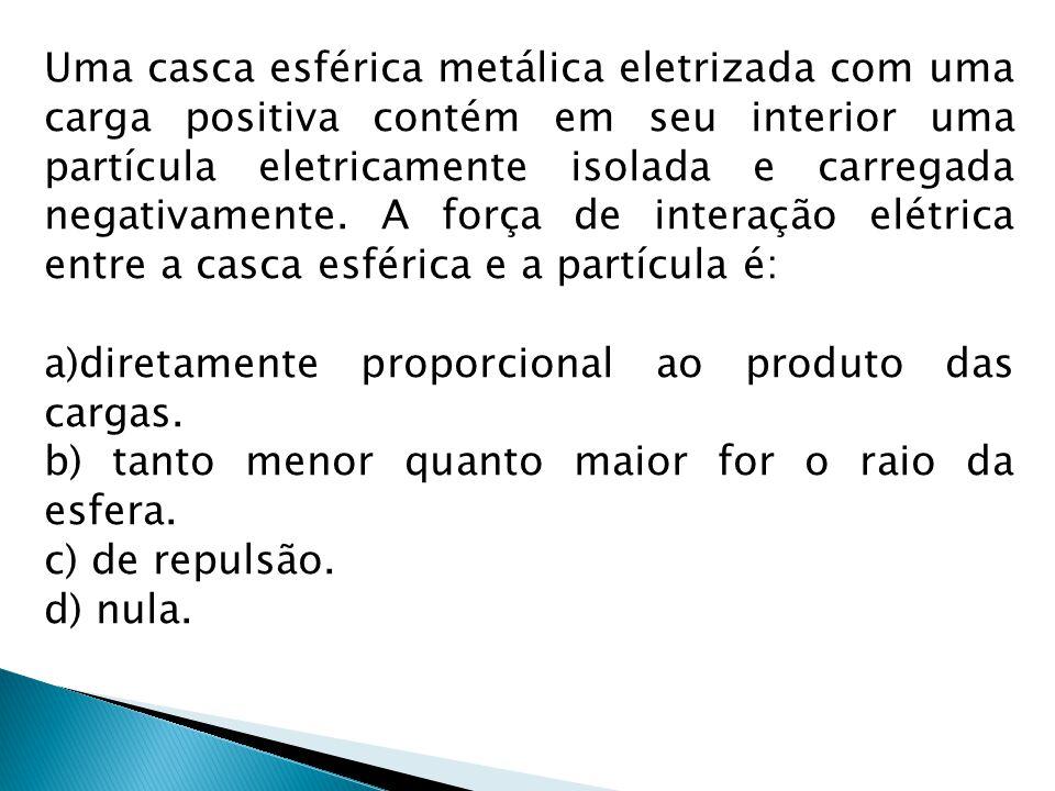 Uma casca esférica metálica eletrizada com uma carga positiva contém em seu interior uma partícula eletricamente isolada e carregada negativamente. A
