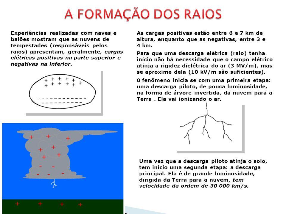 raioscargas elétricas positivas na parte superior e negativas na inferior Experiências realizadas com naves e balões mostram que as nuvens de tempesta