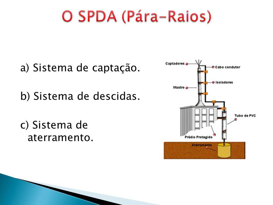 a) Sistema de captação. b) Sistema de descidas. c) Sistema de aterramento.