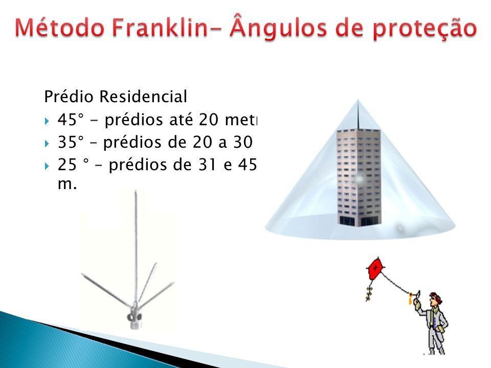 Prédio Residencial  45° - prédios até 20 metros  35° – prédios de 20 a 30 m.  25 ° – prédios de 31 e 45 m.
