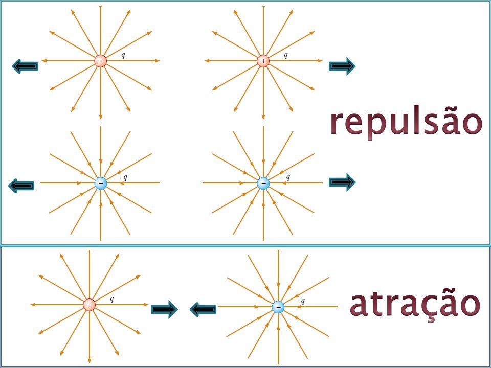 Duas cargas puntiformes Q A = 8µC e Q B = 2µC estão fixas e separadas de 6m.