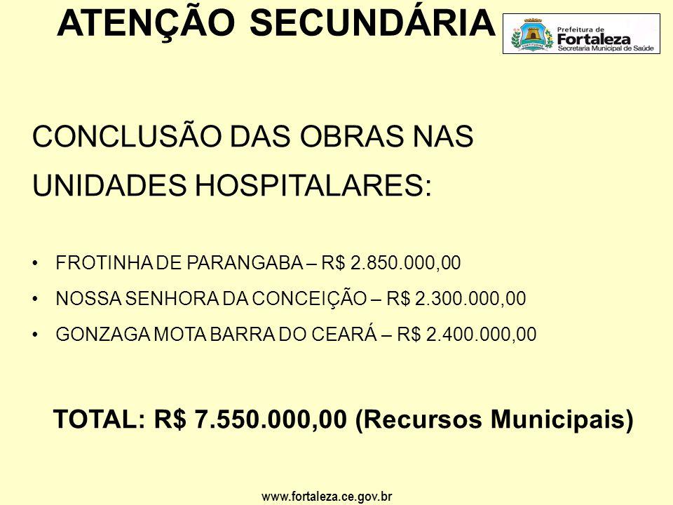 www.fortaleza.ce.gov.br ATENÇÃO SECUNDÁRIA CONCLUSÃO DAS OBRAS NAS UNIDADES HOSPITALARES: •FROTINHA DE PARANGABA – R$ 2.850.000,00 •NOSSA SENHORA DA C