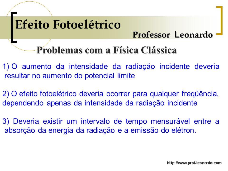 Professor L eonardo Problemas com a Física Clássica 1) O aumento da intensidade da radiação incidente deveria resultar no aumento do potencial limite