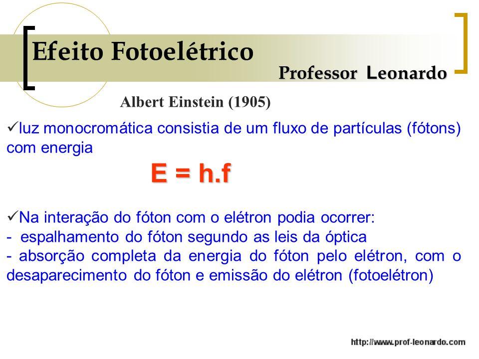 Professor L eonardo Albert Einstein (1905)  luz monocromática consistia de um fluxo de partículas (fótons) com energia E = h.f  Na interação do fóto
