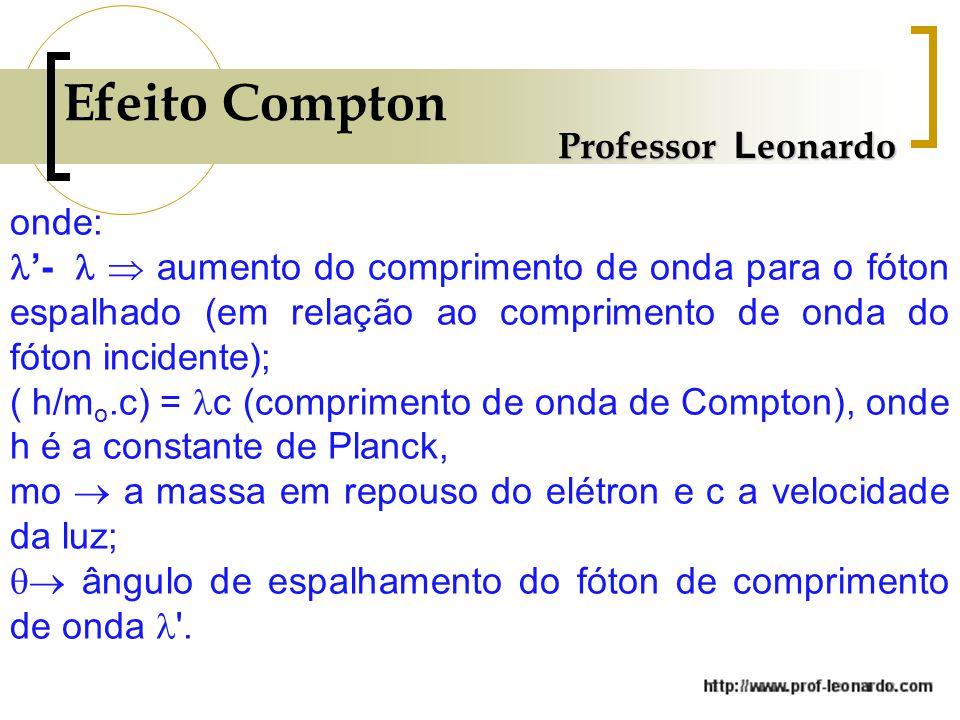 Efeito Compton Professor L eonardo onde:   '-   aumento do comprimento de onda para o fóton espalhado (em relação ao comprimento de onda do fóton