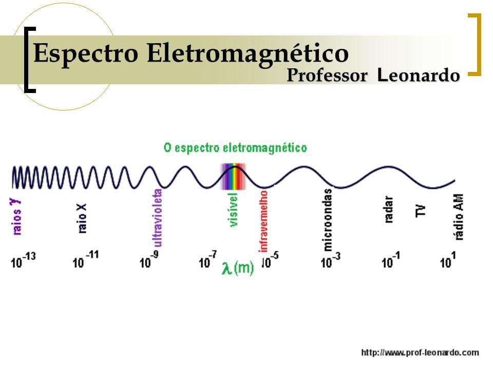Espectro Eletromagnético Professor L eonardo