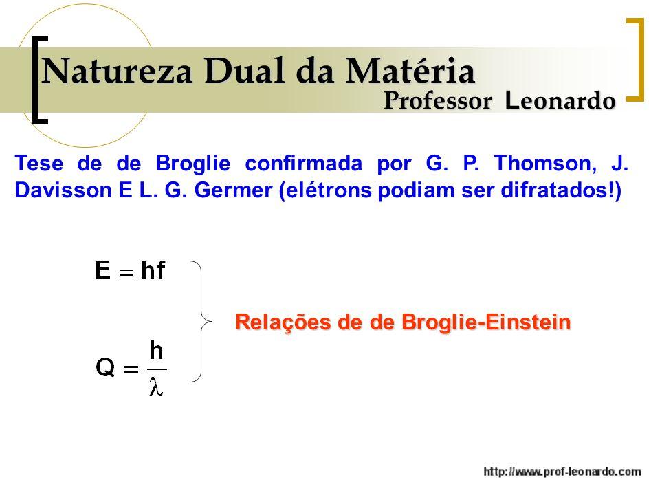 Professor L eonardo Natureza Dual da Matéria Tese de de Broglie confirmada por G. P. Thomson, J. Davisson E L. G. Germer (elétrons podiam ser difratad