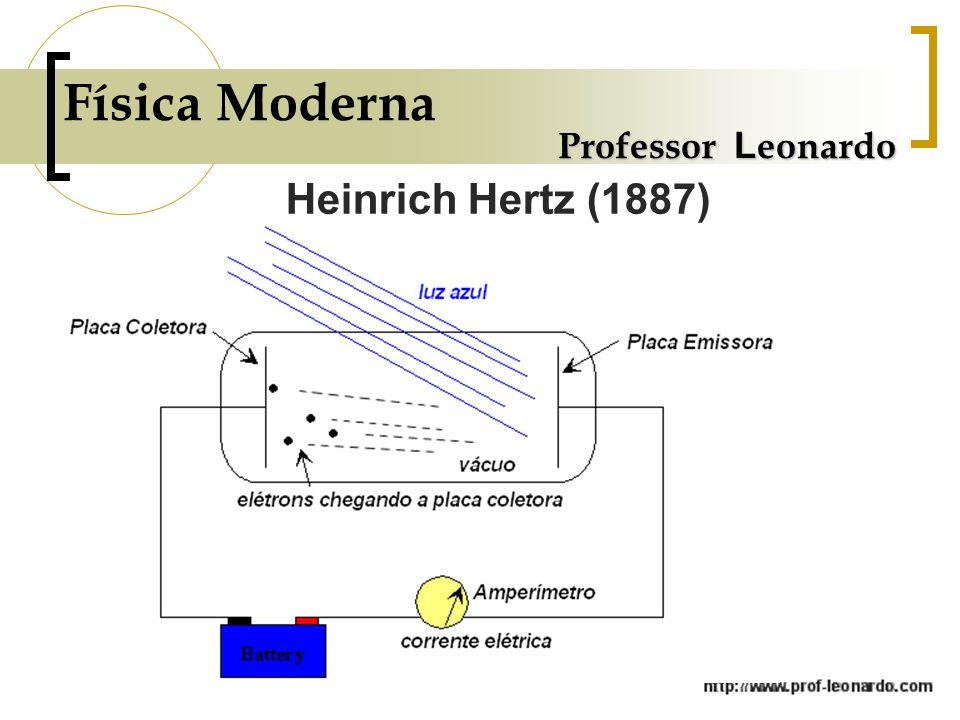 Física Moderna Professor L eonardo Heinrich Hertz (1887)