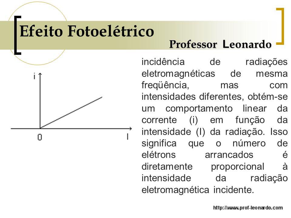 Professor L eonardo incidência de radiações eletromagnéticas de mesma freqüência, mas com intensidades diferentes, obtém-se um comportamento linear da