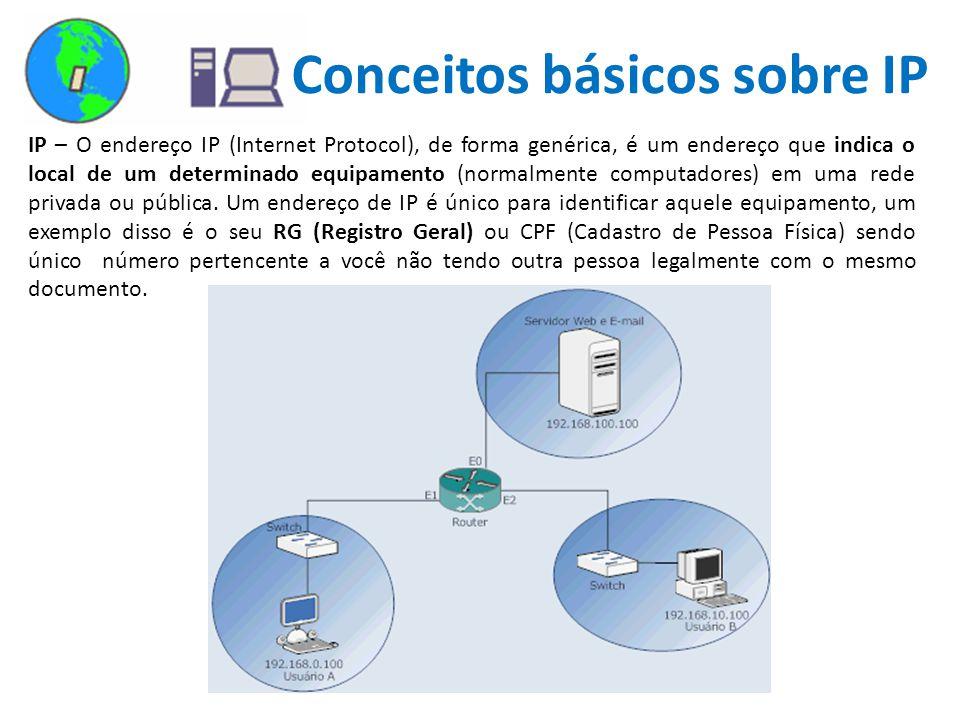 Conceitos básicos sobre IP IP – O endereço IP (Internet Protocol), de forma genérica, é um endereço que indica o local de um determinado equipamento (
