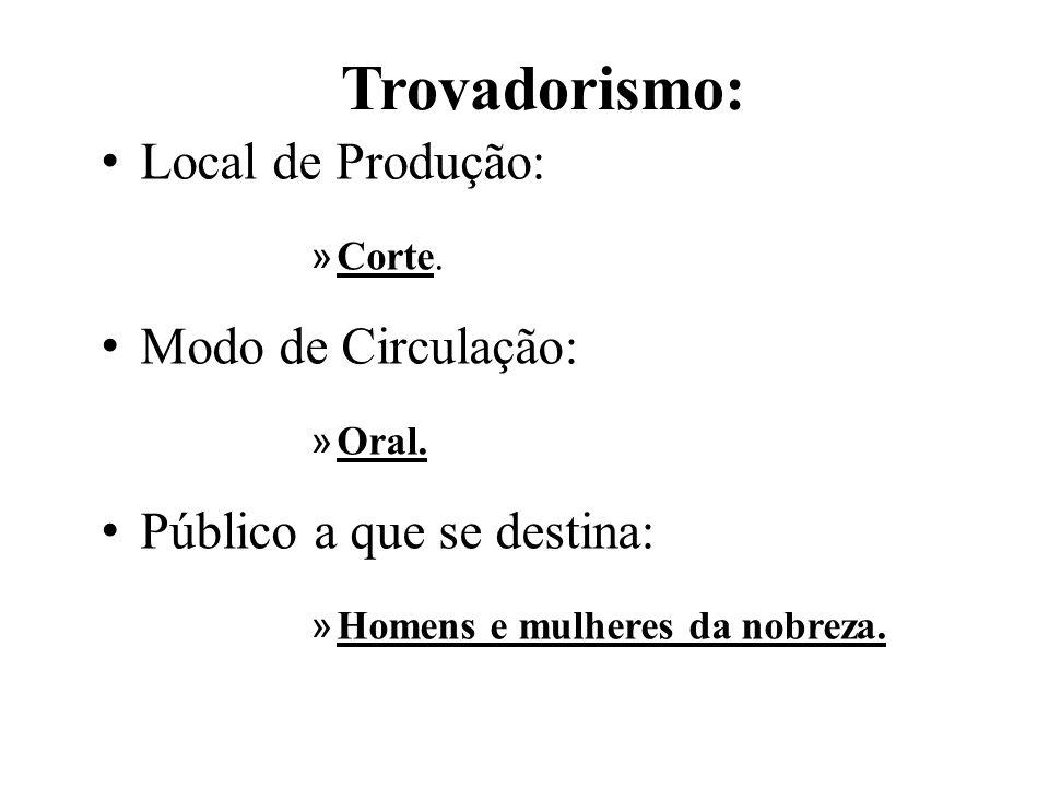 Trovadorismo: • Local de Produção: » Corte. • Modo de Circulação: » Oral. • Público a que se destina: » Homens e mulheres da nobreza.