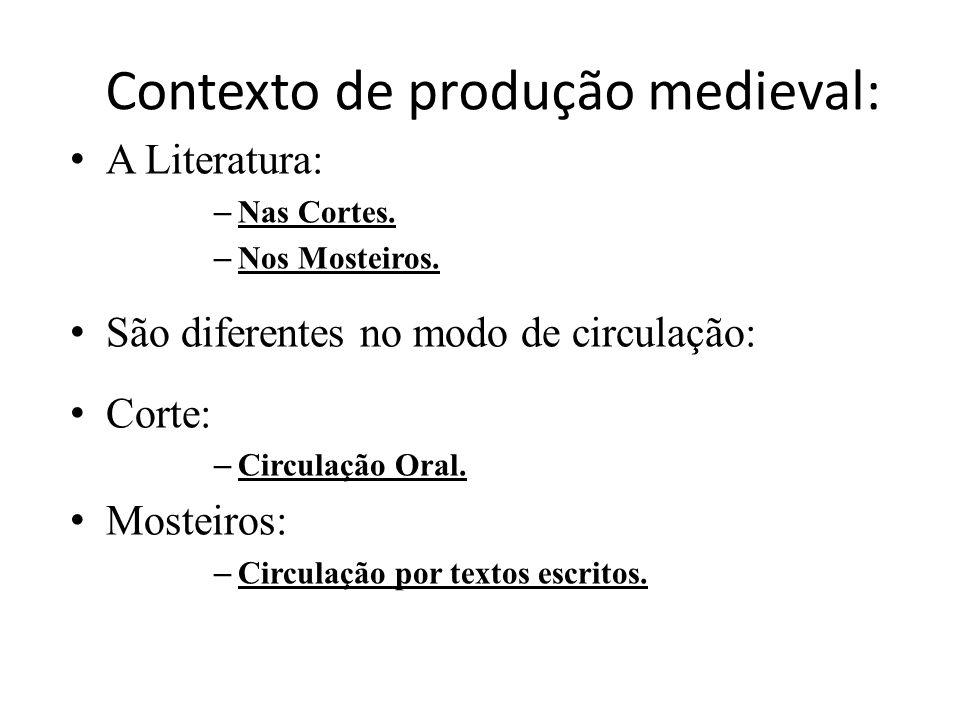 Contexto de produção medieval: • A Literatura: – Nas Cortes. – Nos Mosteiros. • São diferentes no modo de circulação: • Corte: – Circulação Oral. • Mo