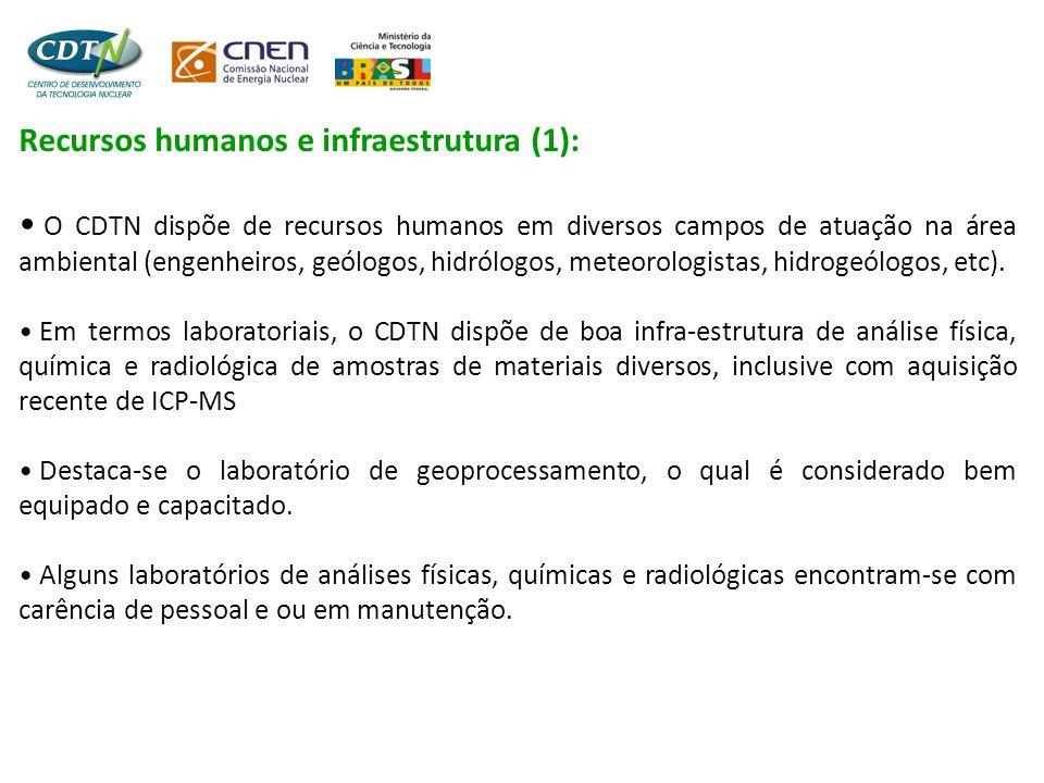 Recursos humanos e infraestrutura (1): • O CDTN dispõe de recursos humanos em diversos campos de atuação na área ambiental (engenheiros, geólogos, hid