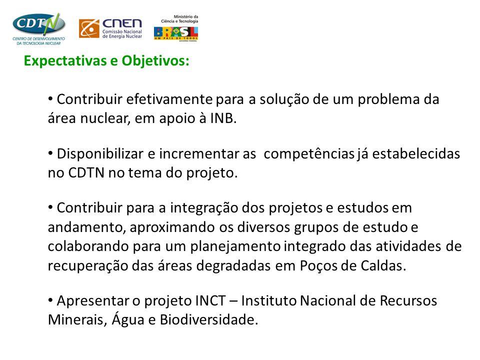 Expectativas e Objetivos: • Contribuir efetivamente para a solução de um problema da área nuclear, em apoio à INB. • Disponibilizar e incrementar as c