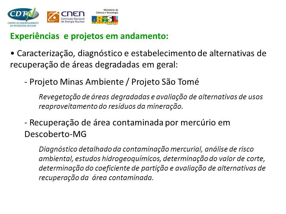 INCT – MAB/CDTN – FOCO 2: DESENVOLVIMENTO DE PROCESSOS DE SEPARAÇÃO E TRATAMENTO DE EFLUENTES.