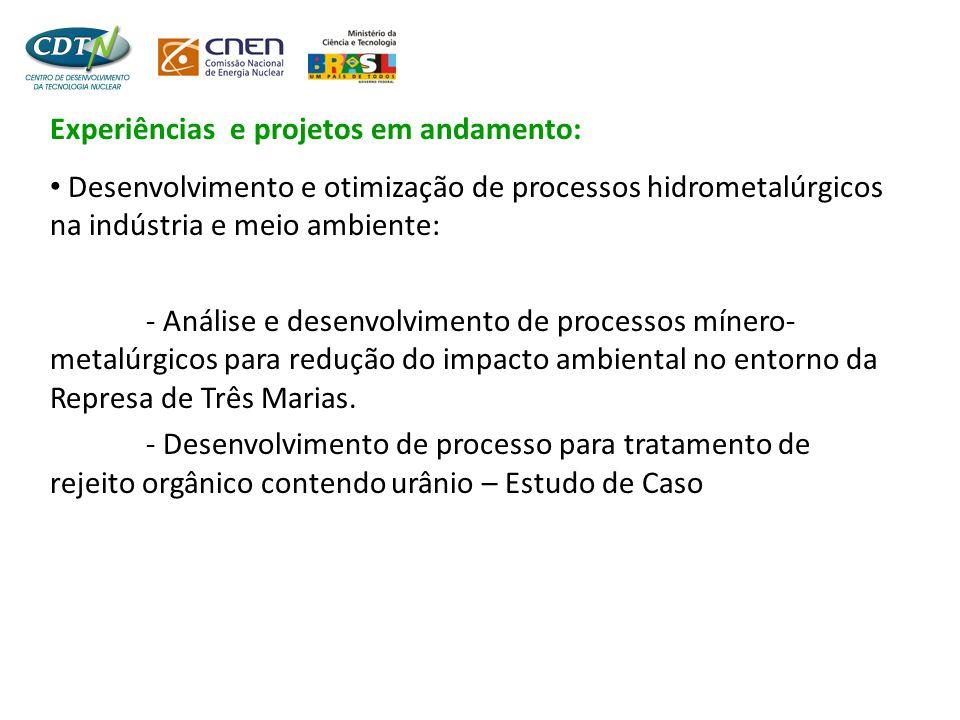 Experiências e projetos em andamento: • Desenvolvimento e otimização de processos hidrometalúrgicos na indústria e meio ambiente: - Análise e desenvol