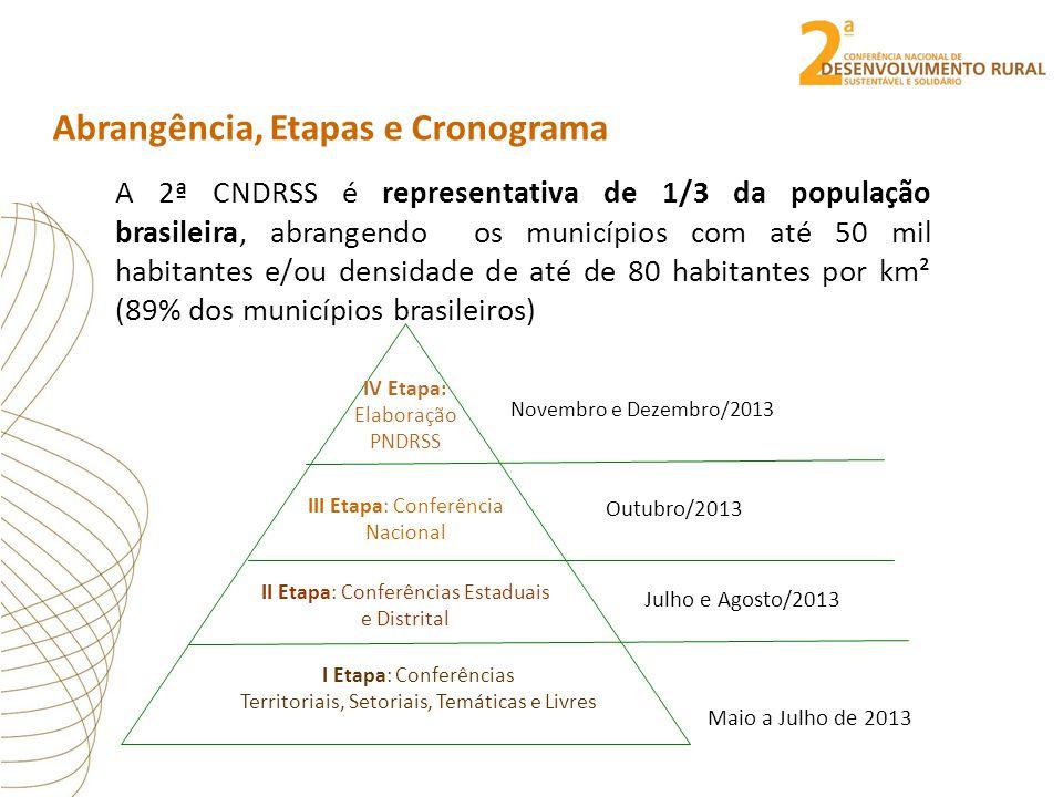 Abrangência, Etapas e Cronograma A 2ª CNDRSS é representativa de 1/3 da população brasileira, abrangendo os municípios com até 50 mil habitantes e/ou
