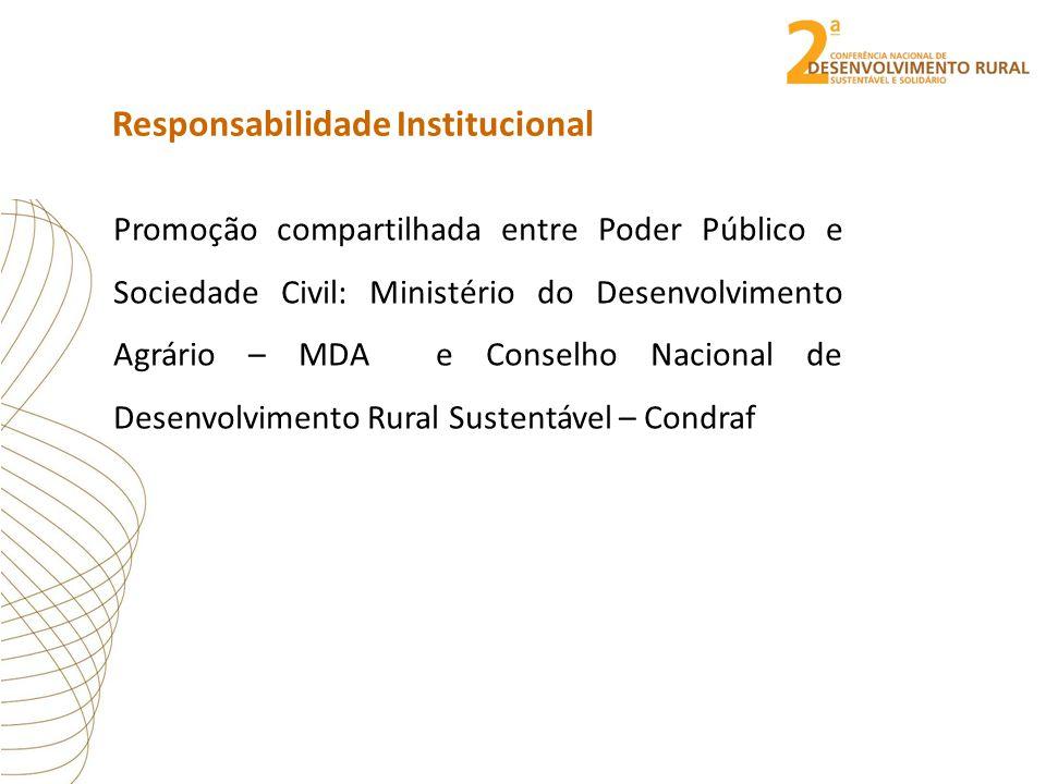 2ª Conferência Nacional: passo adiante na concretização do Desenvolvimento Rural Sustentável como componente fundamental do projeto de desenvolvimento nacional Tem como antecedente a 1ª CNDRSS que afirmou uma nova visão do Desenvolvimento Rural Sustentável para o Brasil, contribuindo para a formulação da Política de Desenvolvimento do Brasil Rural (PDBR) Histórico e perspectivas