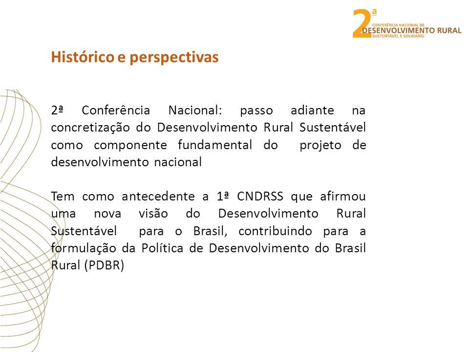 Construir um Plano Nacional de Desenvolvimento Rural Sustentável e Solidário, com metas de curto, médio e longo prazo Objetivos da 2ª CNDRSS Objetivo Geral Objetivos Articulados Construir Planos Territoriais, Municipais e Estaduais de Desenvolvimento Rural Sustentável e Solidário