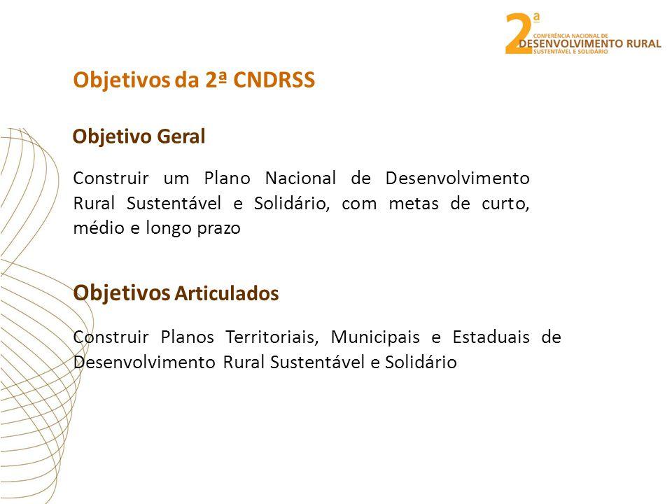 Documentos de Orientação da 2ª.CNDRSS 1.
