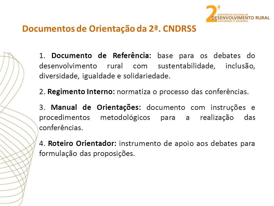 Inovações da 2ª CNDRSS  Adota um Documento de Referência, ao invés de documento-base, que estimulará o debate sobre o desenvolvimento rural sustentável e solidário nas conferências e não sofrerá alterações no processo.