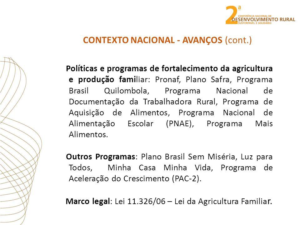 CONTEXTO NACIONAL - AVANÇOS (cont.) Políticas e programas de fortalecimento da agricultura e produção familiar: Pronaf, Plano Safra, Programa Brasil Q