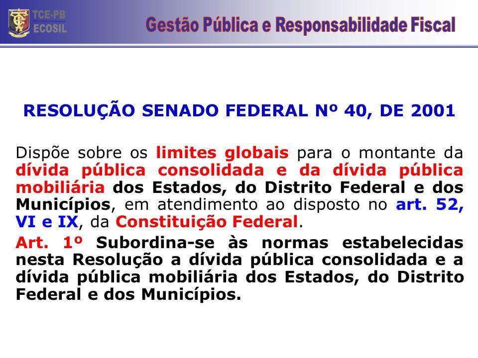 RESOLUÇÃO SENADO FEDERAL Nº 40, DE 2001 Dispõe sobre os limites globais para o montante da dívida pública consolidada e da dívida pública mobiliária dos Estados, do Distrito Federal e dos Municípios, em atendimento ao disposto no art.