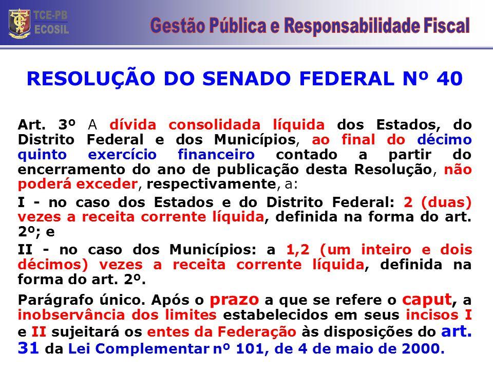 RESOLUÇÃO DO SENADO FEDERAL Nº 40 Art. 3º A dívida consolidada líquida dos Estados, do Distrito Federal e dos Municípios, ao final do décimo quinto ex