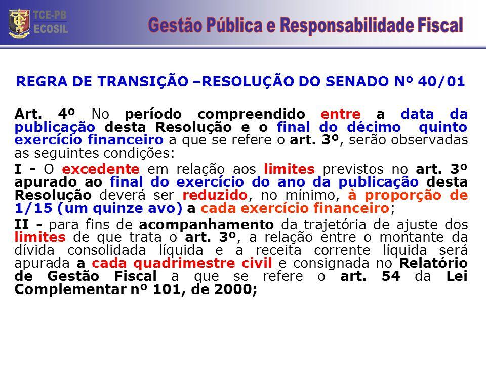 REGRA DE TRANSIÇÃO –RESOLUÇÃO DO SENADO Nº 40/01 Art. 4º No período compreendido entre a data da publicação desta Resolução e o final do décimo quinto
