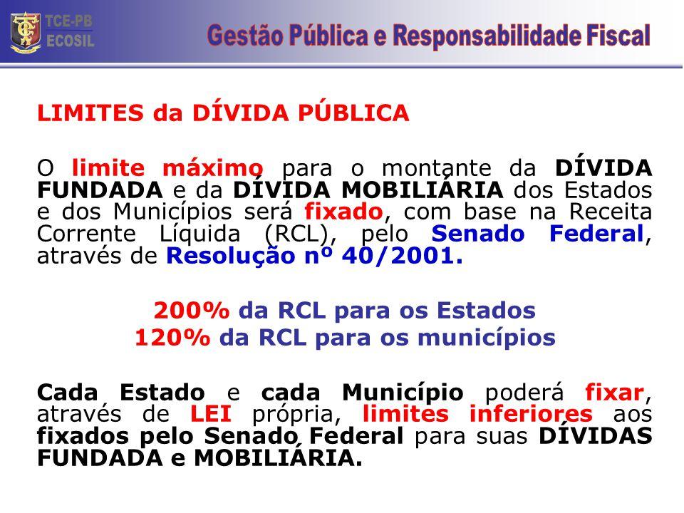 LIMITES da DÍVIDA PÚBLICA O limite máximo para o montante da DÍVIDA FUNDADA e da DÍVIDA MOBILIÁRIA dos Estados e dos Municípios será fixado, com base