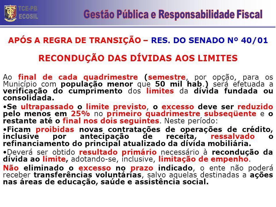 APÓS A REGRA DE TRANSIÇÃO – RES.