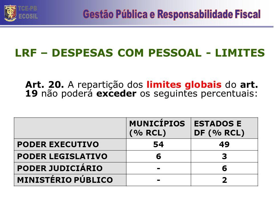 Art. 20. A repartição dos limites globais do art. 19 não poderá exceder os seguintes percentuais: LRF – DESPESAS COM PESSOAL - LIMITES MUNICÍPIOS (% R