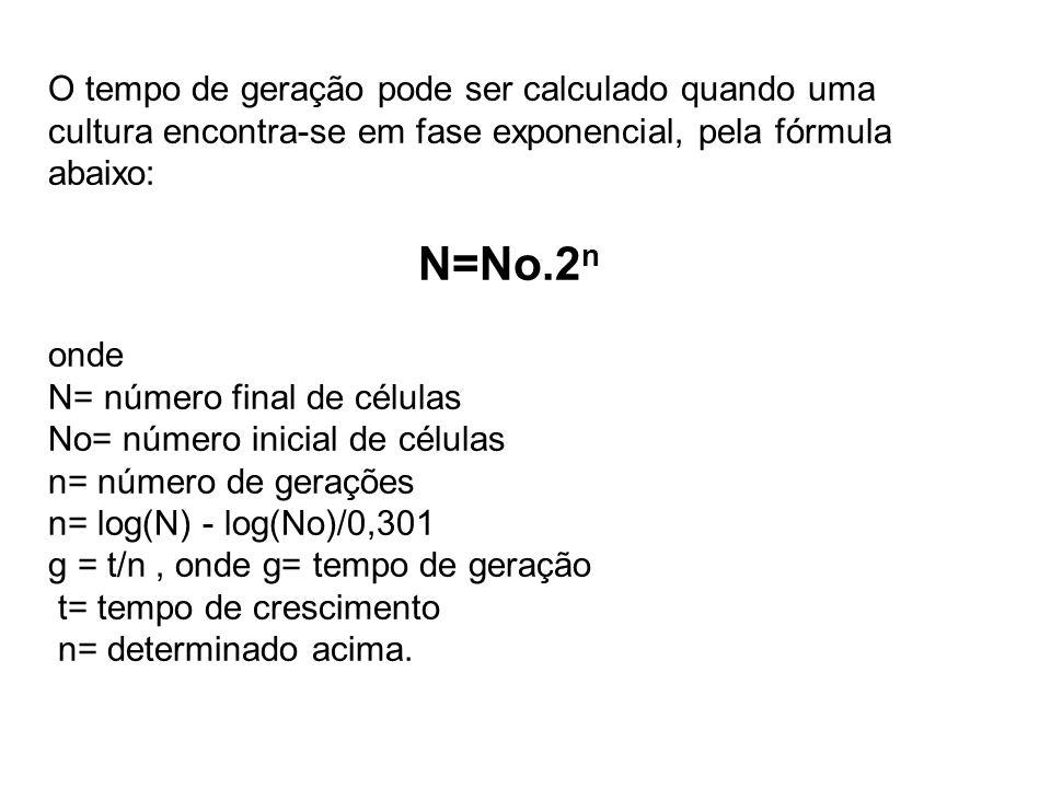 O tempo de geração pode ser calculado quando uma cultura encontra-se em fase exponencial, pela fórmula abaixo: N=No.2 n onde N= número final de célula