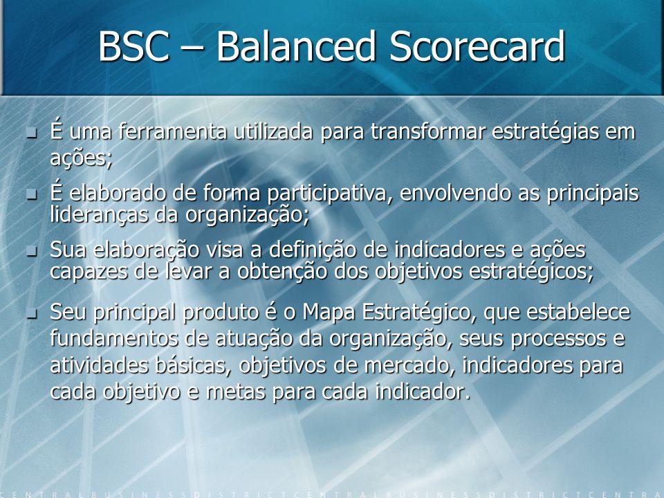 BSC – Balanced Scorecard  É uma ferramenta utilizada para transformar estratégias em ações;  É elaborado de forma participativa, envolvendo as principais lideranças da organização;  Sua elaboração visa a definição de indicadores e ações capazes de levar a obtenção dos objetivos estratégicos;  Seu principal produto é o Mapa Estratégico, que estabelece fundamentos de atuação da organização, seus processos e atividades básicas, objetivos de mercado, indicadores para cada objetivo e metas para cada indicador.