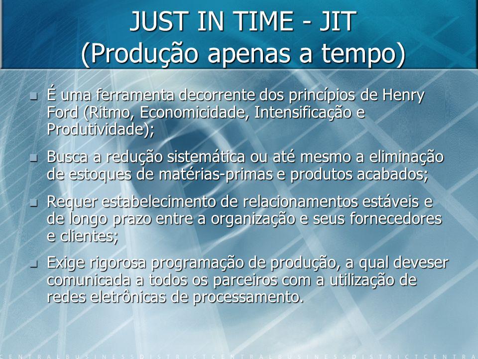 JUST IN TIME - JIT (Produção apenas a tempo)  É uma ferramenta decorrente dos princípios de Henry Ford (Ritmo, Economicidade, Intensificação e Produtividade);  Busca a redução sistemática ou até mesmo a eliminação de estoques de matérias-primas e produtos acabados;  Requer estabelecimento de relacionamentos estáveis e de longo prazo entre a organização e seus fornecedores e clientes;  Exige rigorosa programação de produção, a qual deveser comunicada a todos os parceiros com a utilização de redes eletrônicas de processamento.