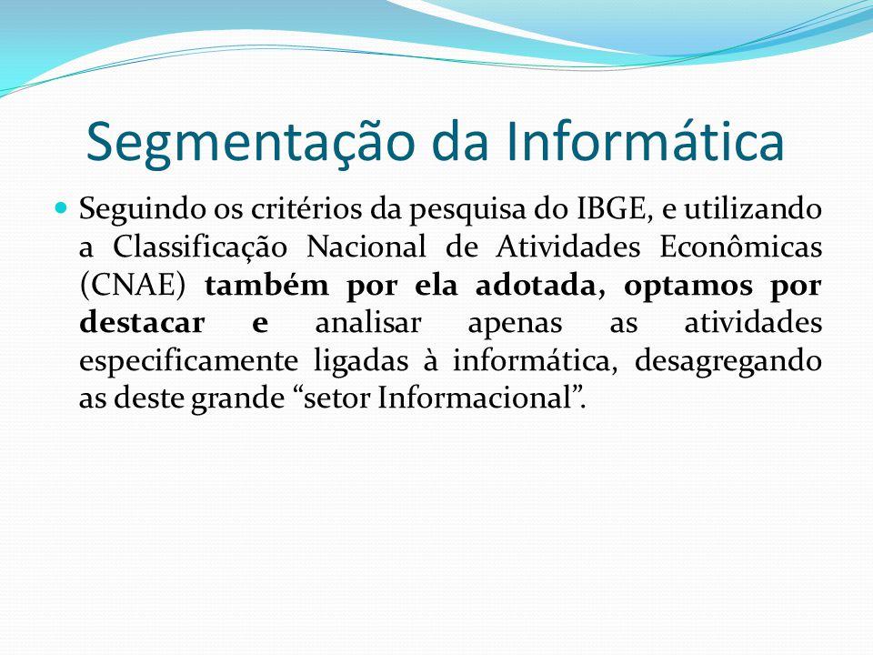 Segmentação da Informática  Seguindo os critérios da pesquisa do IBGE, e utilizando a Classificação Nacional de Atividades Econômicas (CNAE) também p
