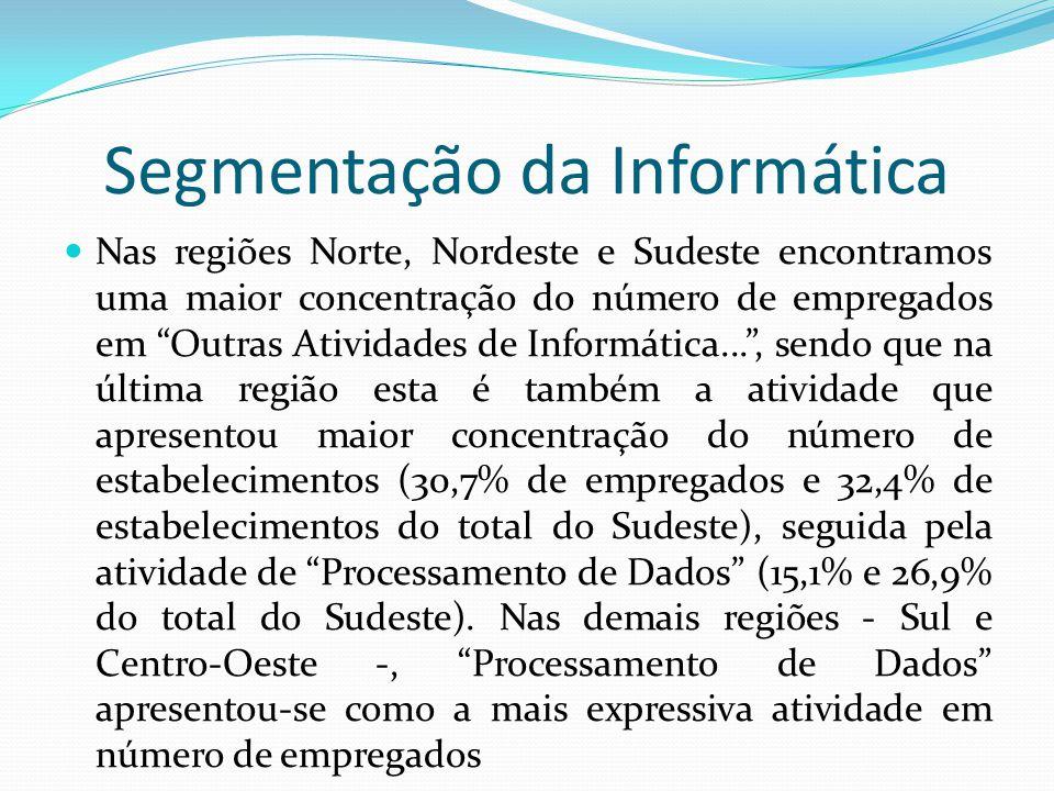 """Segmentação da Informática  Nas regiões Norte, Nordeste e Sudeste encontramos uma maior concentração do número de empregados em """"Outras Atividades de"""