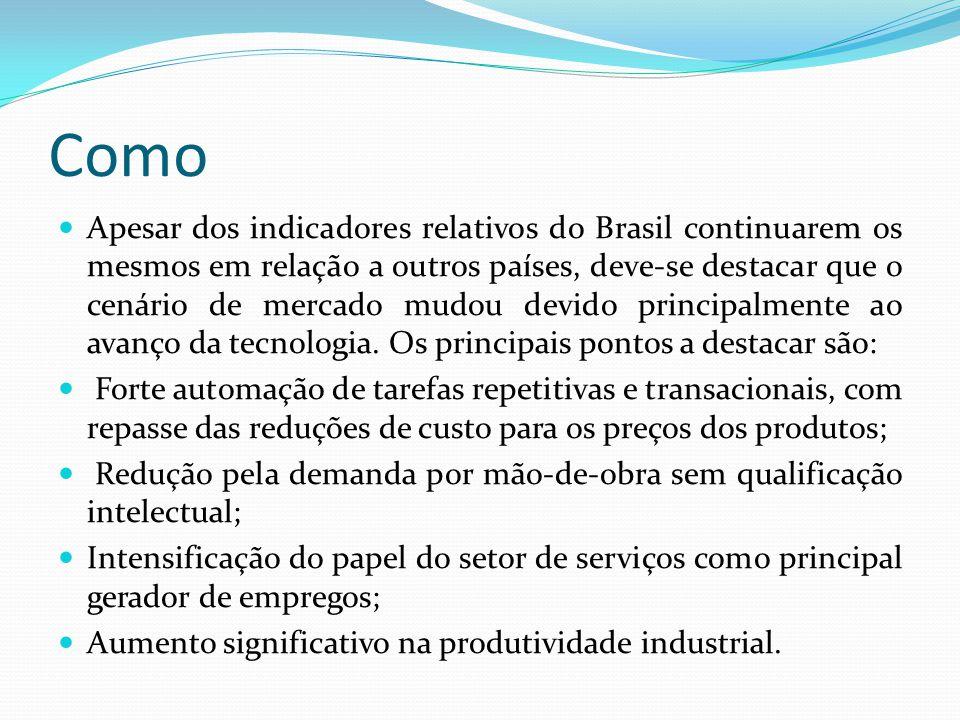 Como  Apesar dos indicadores relativos do Brasil continuarem os mesmos em relação a outros países, deve-se destacar que o cenário de mercado mudou de