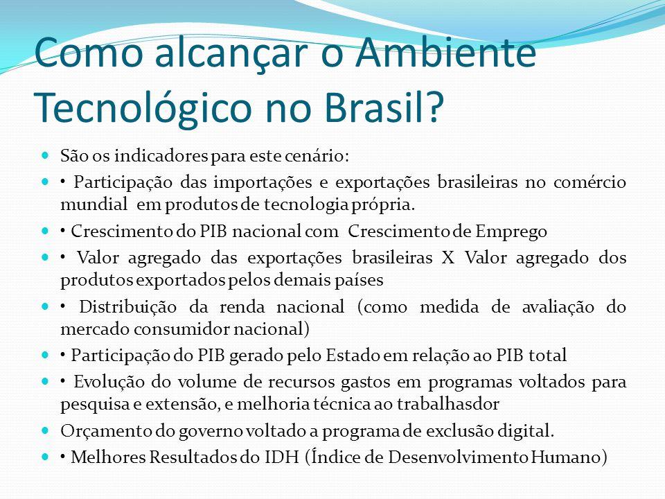 Como alcançar o Ambiente Tecnológico no Brasil?  São os indicadores para este cenário:  • Participação das importações e exportações brasileiras no