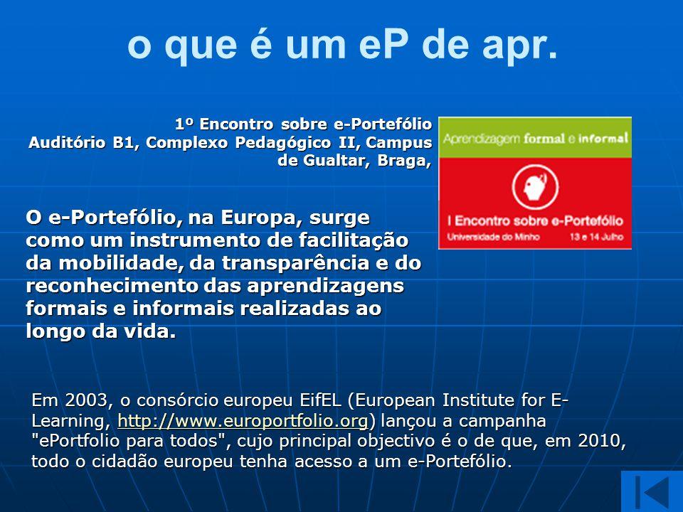 1º Encontro sobre e-Portefólio Auditório B1, Complexo Pedagógico II, Campus de Gualtar, Braga, O e-Portefólio, na Europa, surge como um instrumento de