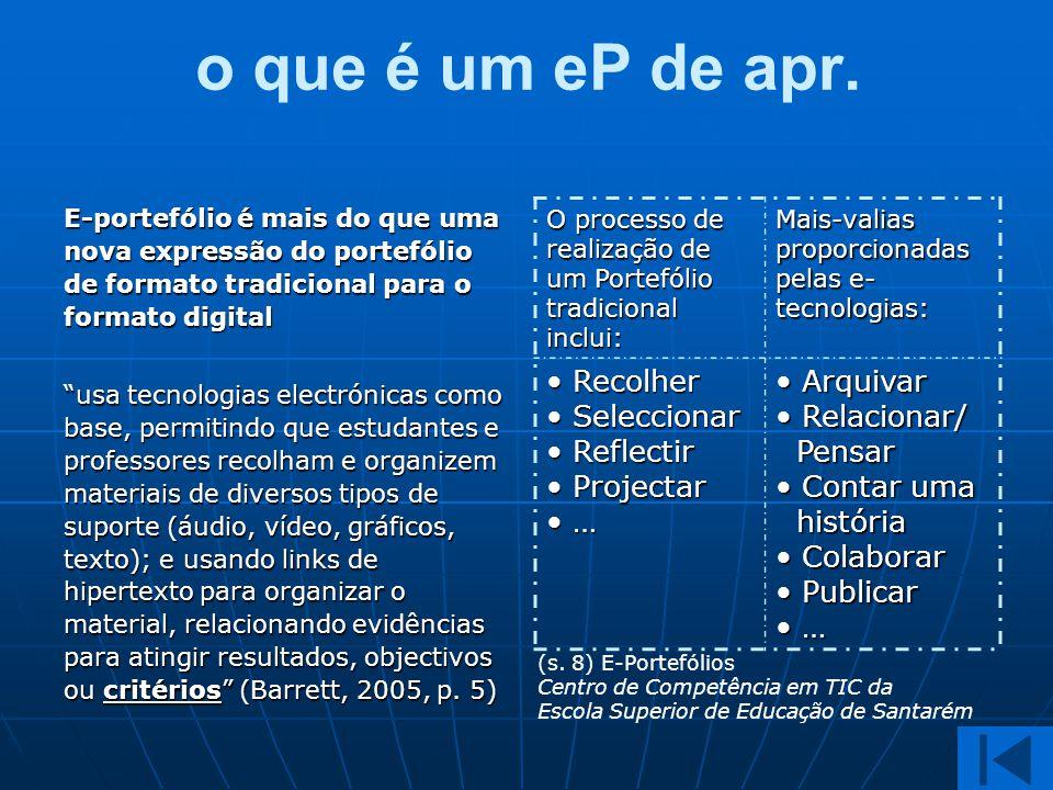 """E-portefólio é mais do que uma nova expressão do portefólio de formato tradicional para o formato digital """"usa tecnologias electrónicas como base, per"""