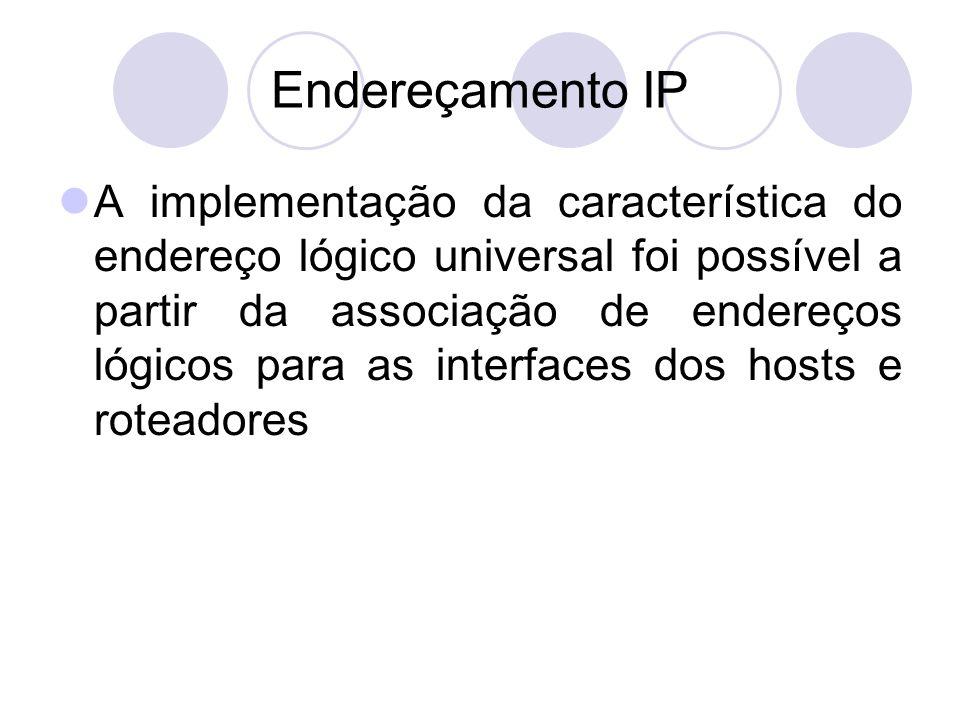  A implementação da característica do endereço lógico universal foi possível a partir da associação de endereços lógicos para as interfaces dos hosts e roteadores