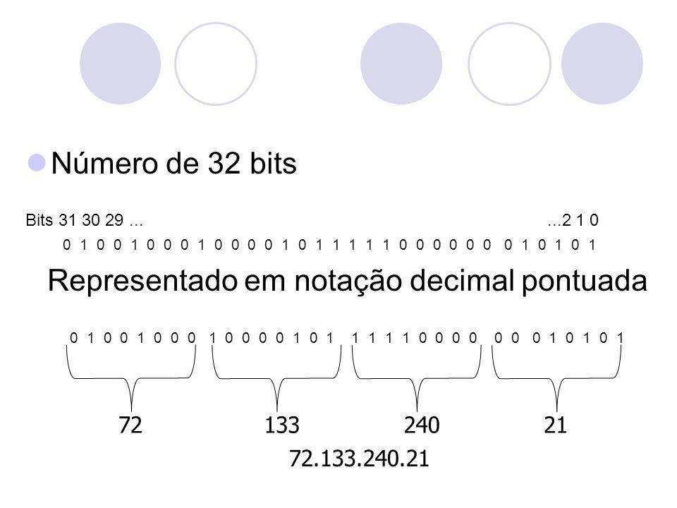  Número de 32 bits Bits 31 30 29......2 1 0 0 1 0 0 1 0 0 0 1 0 0 0 0 1 0 1 1 1 1 1 0 0 0 0 0 0 0 1 0 1 0 1 Representado em notação decimal pontuada 0 1 0 0 1 0 0 0 1 0 0 0 0 1 0 1 1 1 1 1 0 0 0 0 0 0 0 1 0 1 0 1 7213324021 72.133.240.21