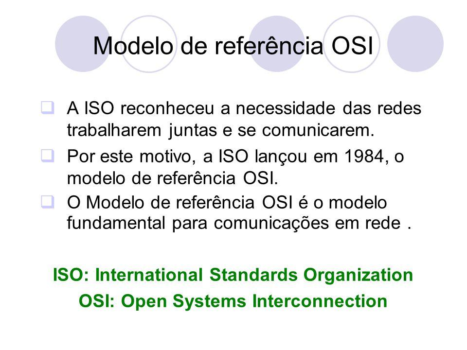 Modelo de referência OSI  A ISO reconheceu a necessidade das redes trabalharem juntas e se comunicarem.  Por este motivo, a ISO lançou em 1984, o mo