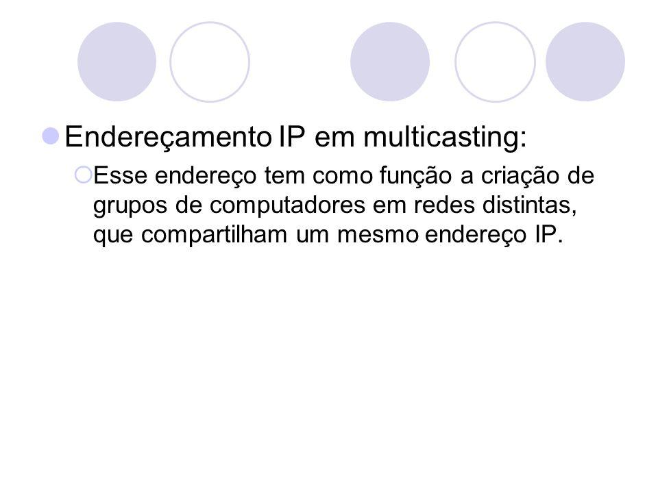  Endereçamento IP em multicasting:  Esse endereço tem como função a criação de grupos de computadores em redes distintas, que compartilham um mesmo endereço IP.