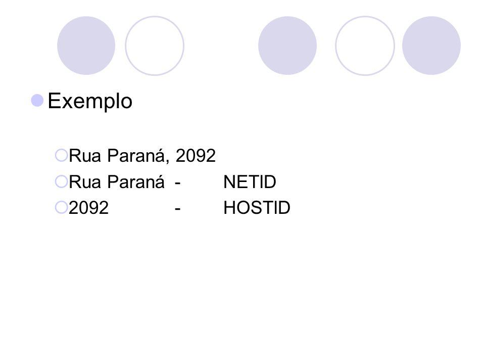  Exemplo  Rua Paraná, 2092  Rua Paraná-NETID  2092 -HOSTID